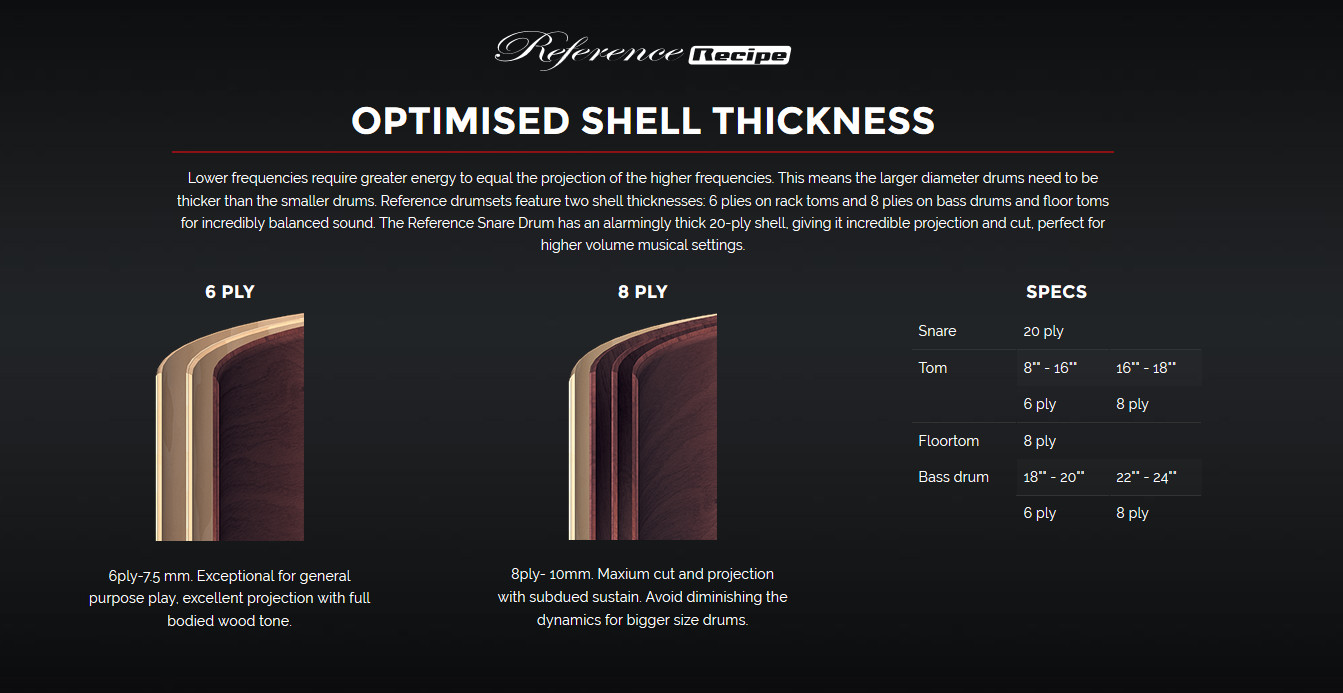Pearl Reference Shell Thickness